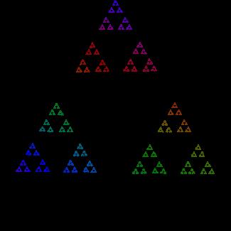 3^n , n mayor que 4