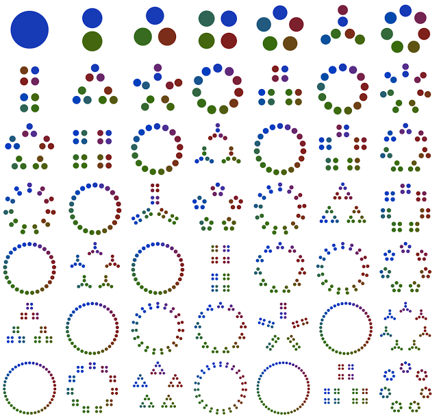 Math images Natural Numbers